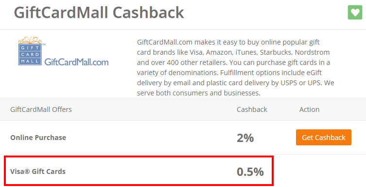 visa gift cards top cashback