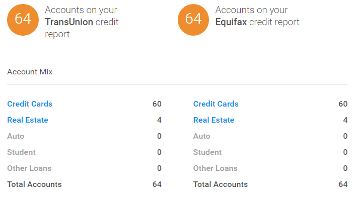 5/24 status: Credit Karma Number of Accounts and Account Mix
