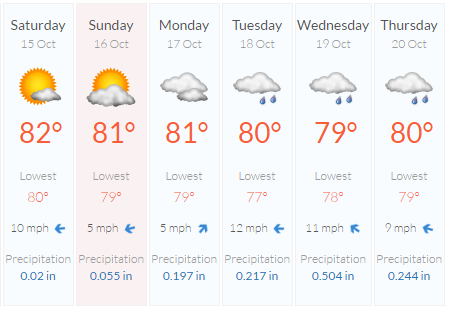 necker-island-weather-forecast