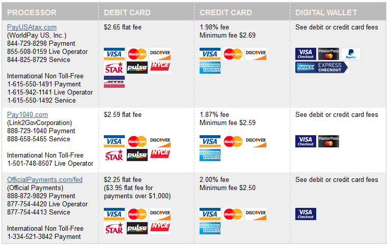 Pay taxes credit card options