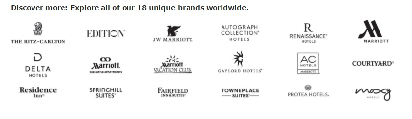 Marriott Brands