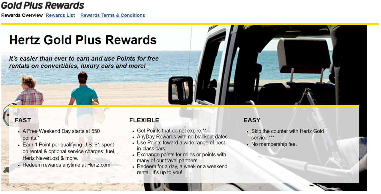 How To Keep Hertz Points Alive Points Now Expire After 18 Months Of