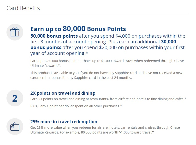 New 80k bonus on sapphire preferred requires big spend frequent the offer reheart Image collections