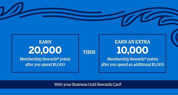 Existing cardholders of amex business gold rewards earn up to 30k business gold rewards bonus membership rewards colourmoves