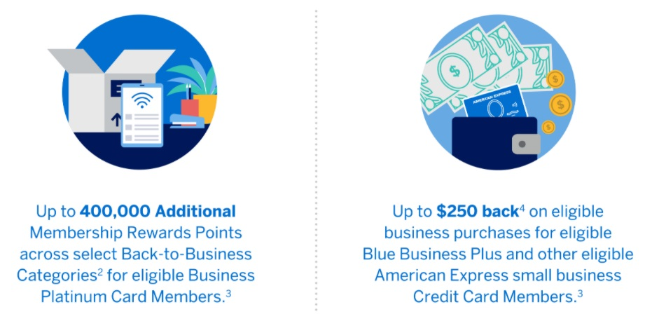 Small business Amex spending offers